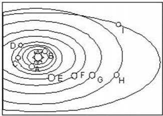 """地球太阳位置图 读""""地球在太阳系中的位置""""图"""